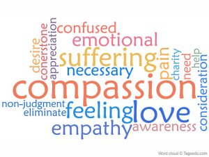 Compassion_wordcloud_476x360-1
